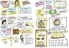 TEDxCardiff Sketchnotes